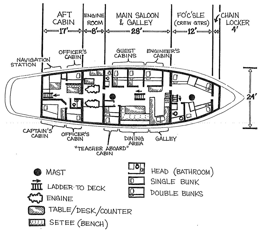 diagrambelowdeck